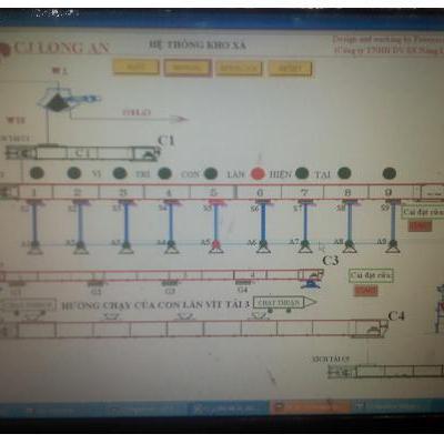 Tích hợp điều khiển SCADA hệ thống cấp liệu